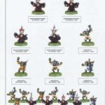 Blood Bowl: Chaos Dwarfs